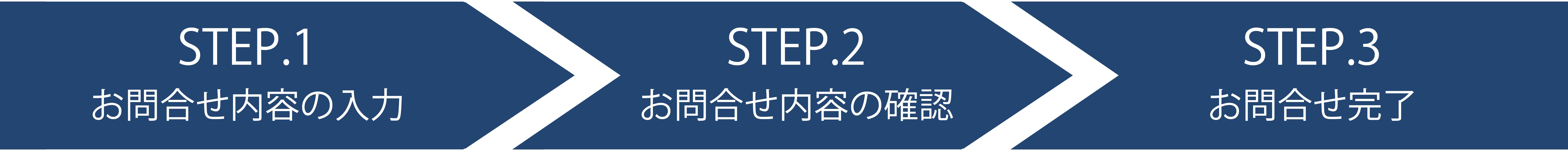 お問合せステップ1.内容入力2.確認3.完了